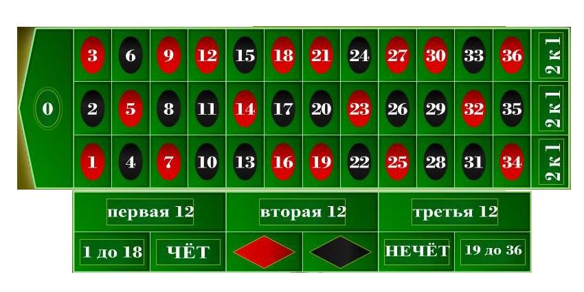 Гранд палладиум резорт спа энд казино